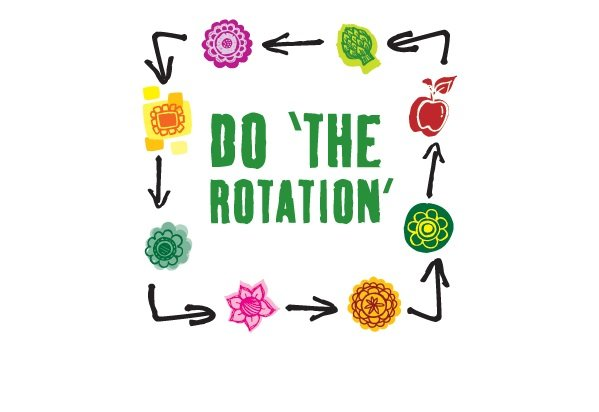 'Do the Rotation' First Tunnels graphic