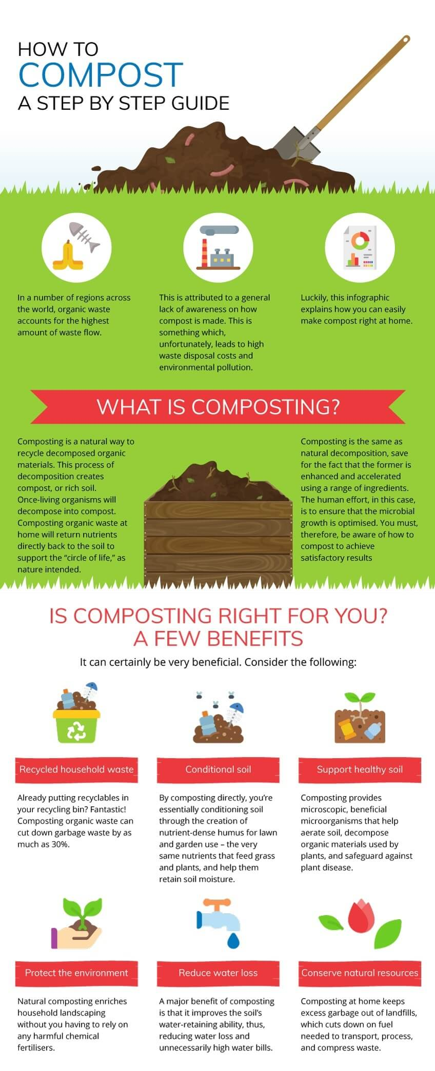 composting infographic part one