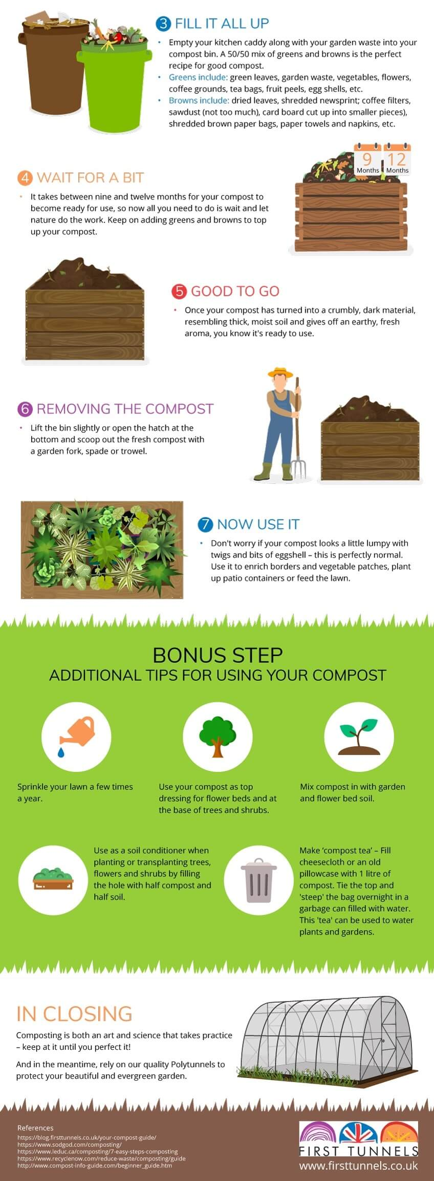 composting infographic part three